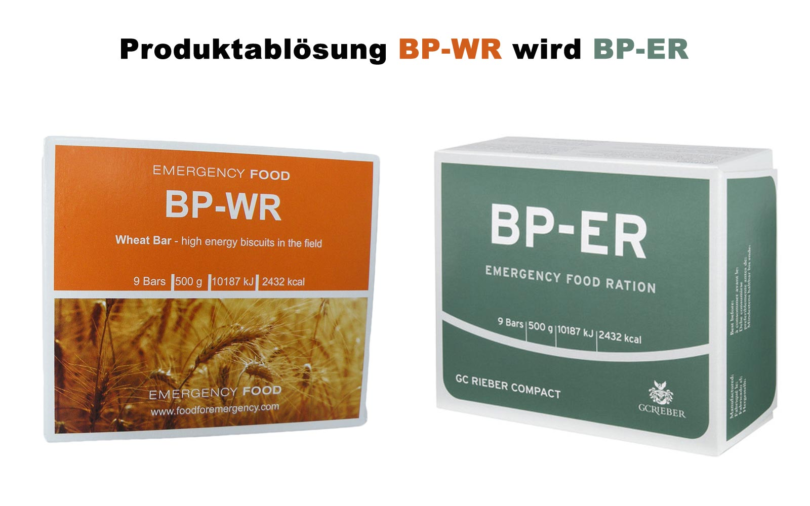 Produktablo-sung-BP-WR-wird-BP-ER