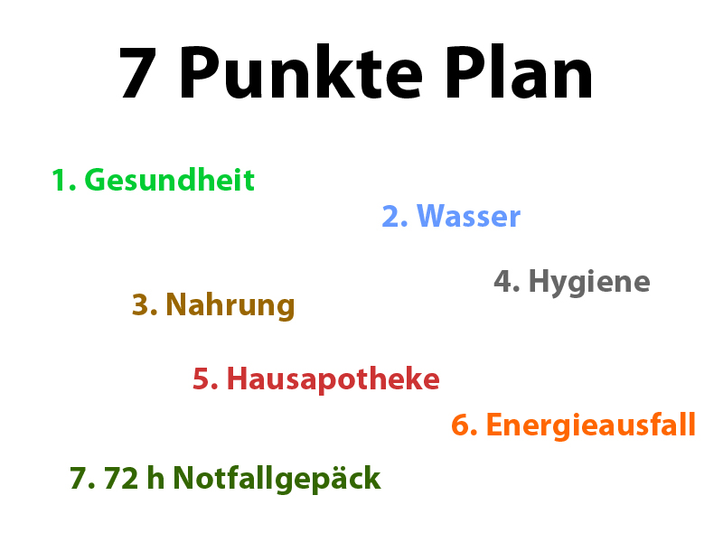 7 Punkte Plan für die ordentliche Krisenvorsorge - Checkliste