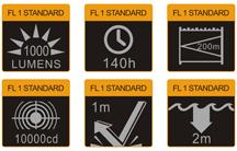 Eigenschaften-PD35TAC