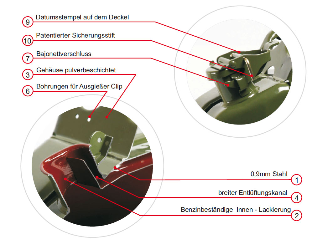 Valpro-Benzinkanister-Details-1