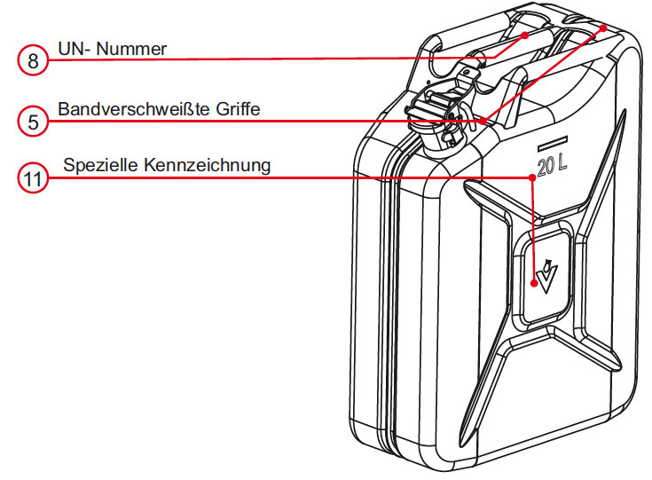 Valpro-Benzinkanister-Details-2